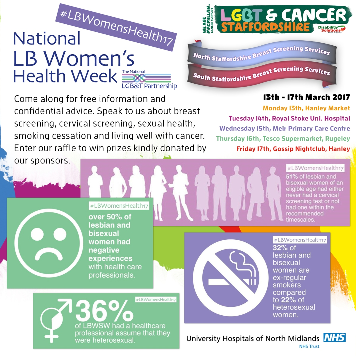 LGBT people & Cancer in Manchester and Staffordshire #LBWomensHealth17